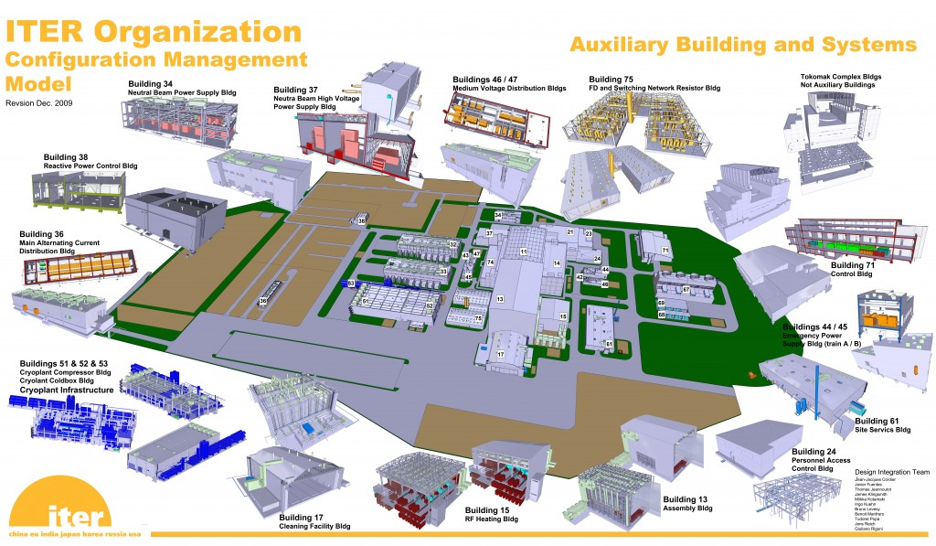 Canada Considers Participation In Iter Fusion Project Oukasinfo
