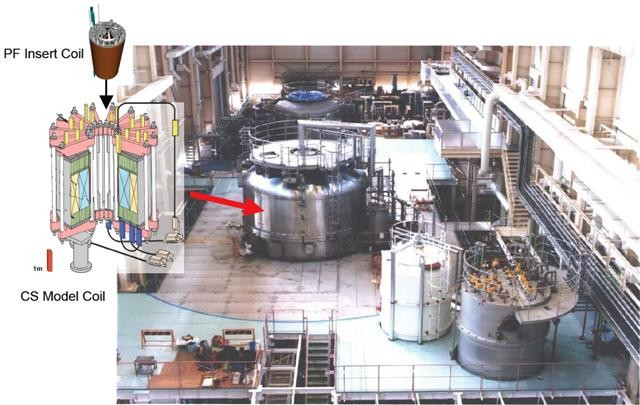 The PF Insert Coil test facility in Naka, Japan. The test coil has recently been installed in the chamber (centre).