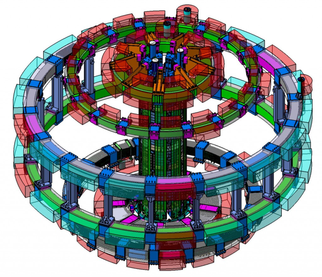 The ITER poloidal field coil system. (Click to view larger version...)